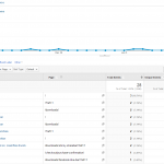 Google Analytics Integration Facebook